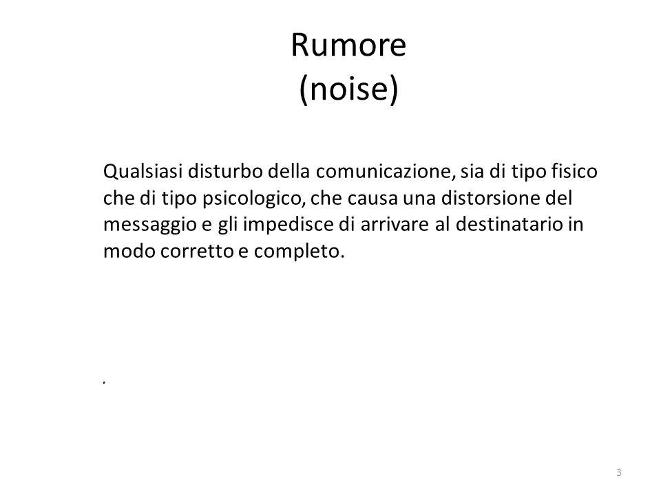 3 Rumore (noise) Qualsiasi disturbo della comunicazione, sia di tipo fisico che di tipo psicologico, che causa una distorsione del messaggio e gli impedisce di arrivare al destinatario in modo corretto e completo..