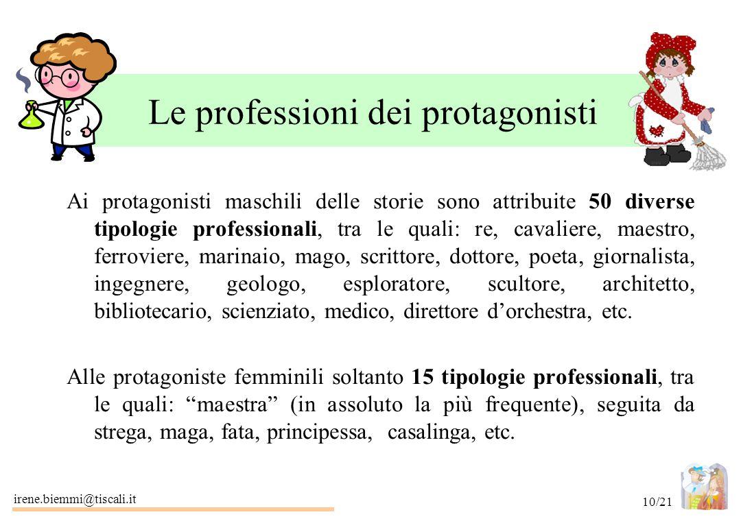 irene.biemmi@tiscali.it 10/21 Le professioni dei protagonisti Ai protagonisti maschili delle storie sono attribuite 50 diverse tipologie professionali