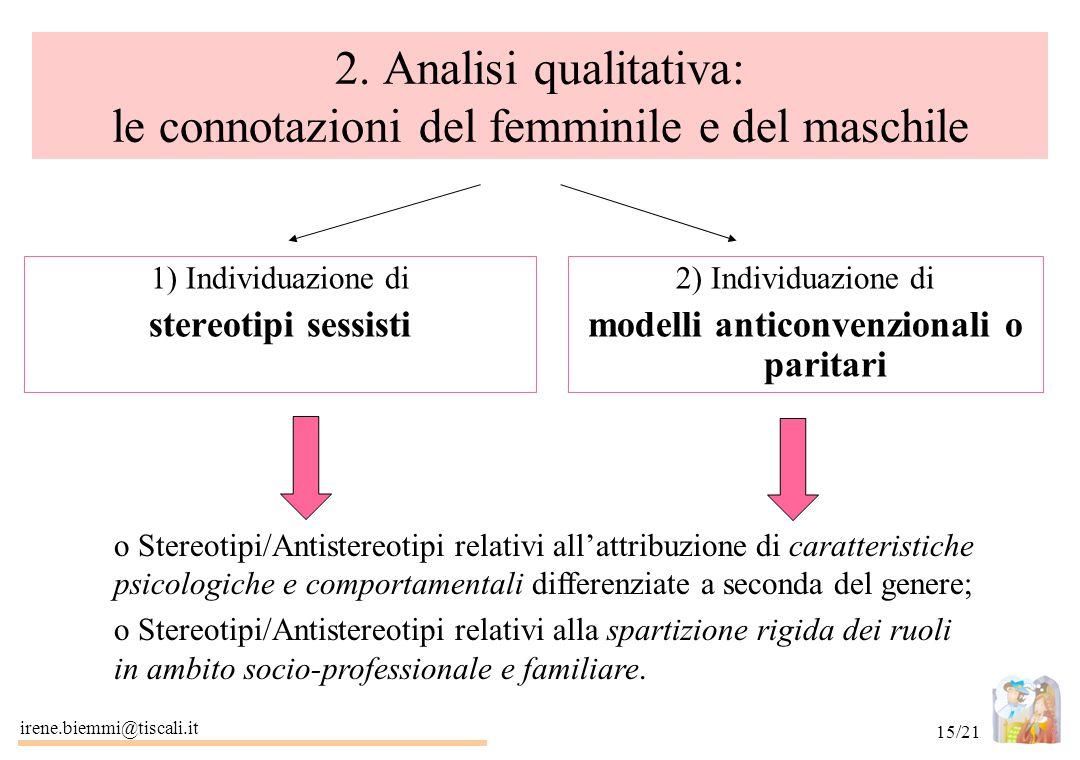 irene.biemmi@tiscali.it 15/21 2. Analisi qualitativa: le connotazioni del femminile e del maschile 1) Individuazione di stereotipi sessisti 2) Individ