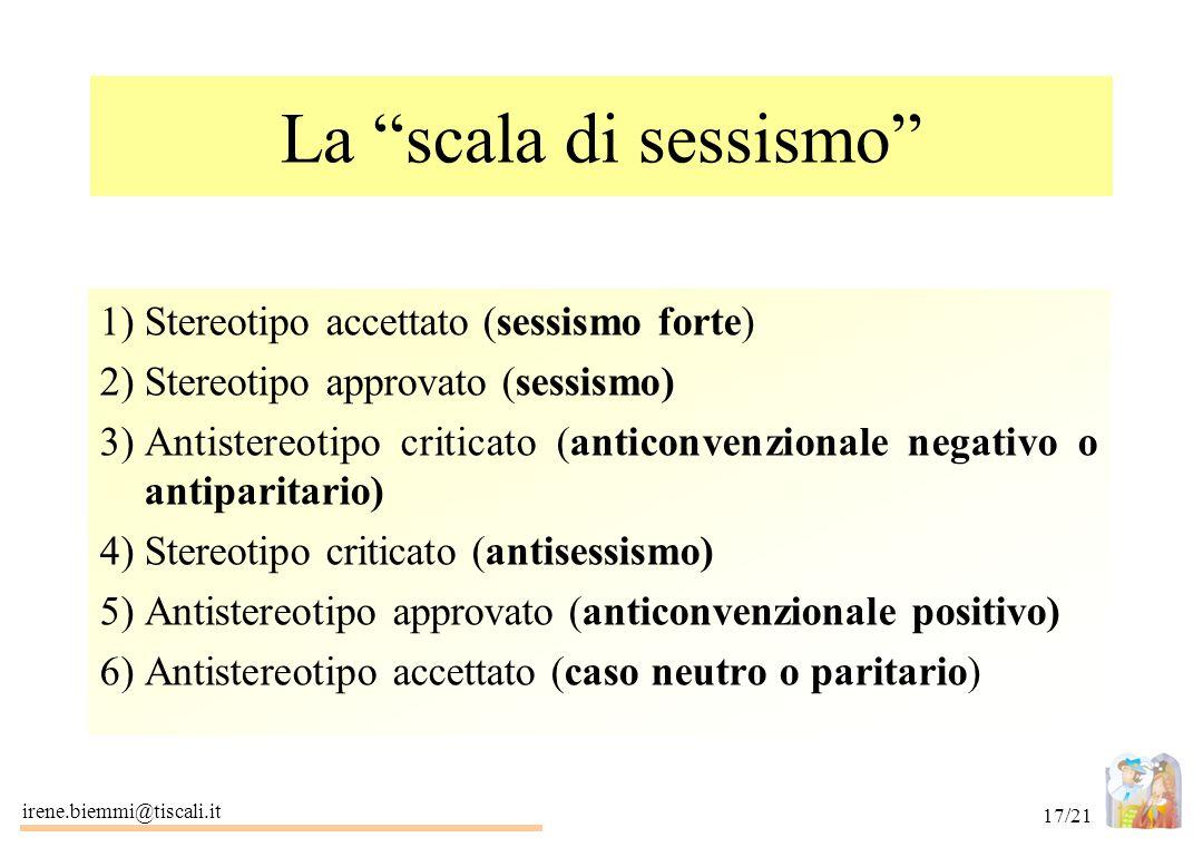 """irene.biemmi@tiscali.it 17/21 La """"scala di sessismo"""" 1)Stereotipo accettato (sessismo forte) 2)Stereotipo approvato (sessismo) 3)Antistereotipo critic"""