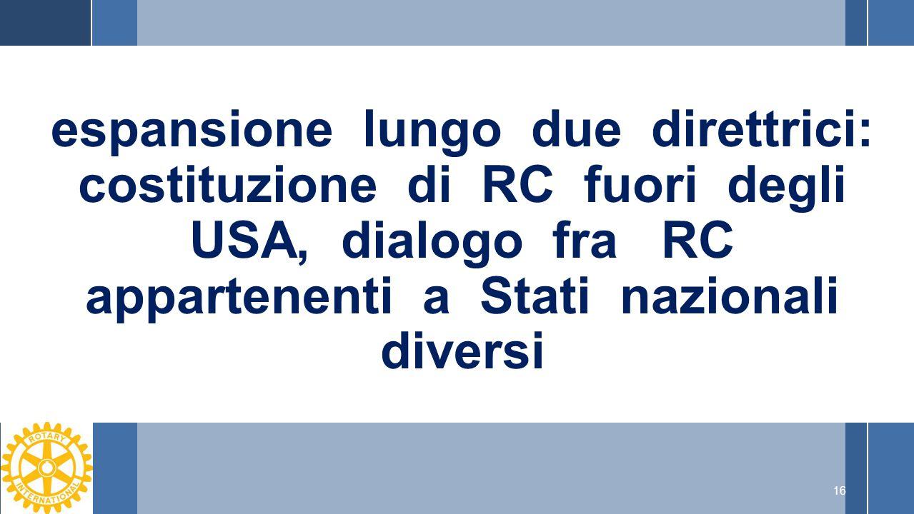 16 espansione lungo due direttrici: costituzione di RC fuori degli USA, dialogo fra RC appartenenti a Stati nazionali diversi