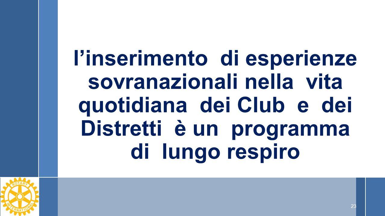 l'inserimento di esperienze sovranazionali nella vita quotidiana dei Club e dei Distretti è un programma di lungo respiro 23