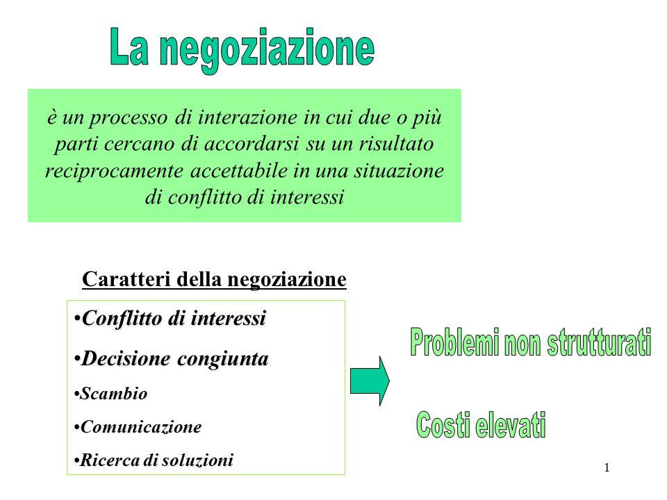 1 è un processo di interazione in cui due o più parti cercano di accordarsi su un risultato reciprocamente accettabile in una situazione di conflitto