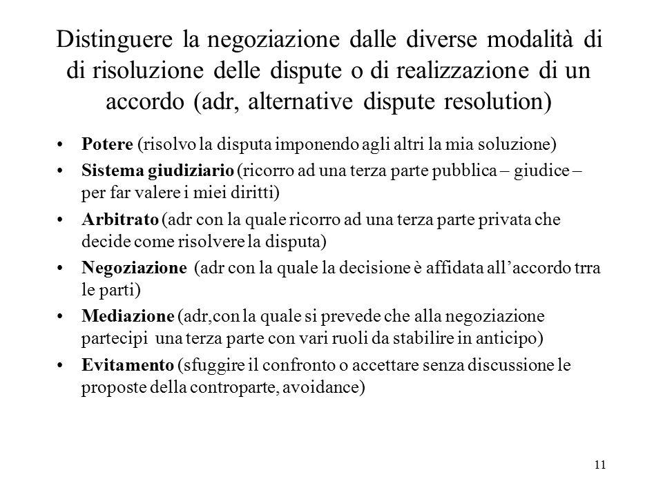 Distinguere la negoziazione dalle diverse modalità di di risoluzione delle dispute o di realizzazione di un accordo (adr, alternative dispute resoluti