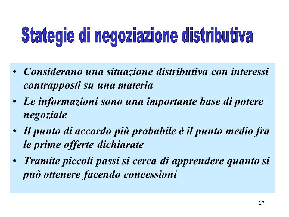 17 Considerano una situazione distributiva con interessi contrapposti su una materia Le informazioni sono una importante base di potere negoziale Il p