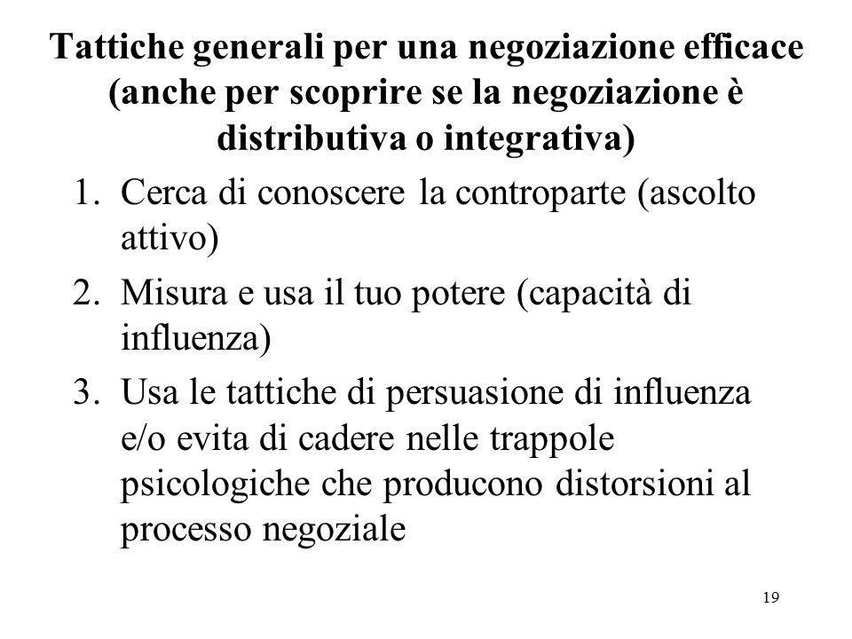 Tattiche generali per una negoziazione efficace (anche per scoprire se la negoziazione è distributiva o integrativa) 1.Cerca di conoscere la contropar
