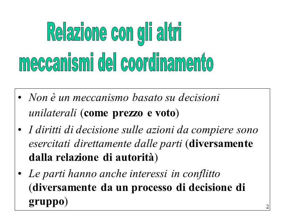 2 Non è un meccanismo basato su decisioni unilaterali (come prezzo e voto) I diritti di decisione sulle azioni da compiere sono esercitati direttament