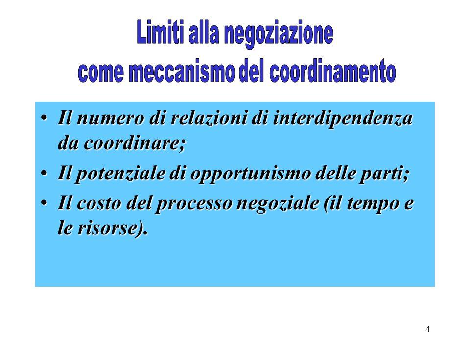 4 Il numero di relazioni di interdipendenza da coordinare;Il numero di relazioni di interdipendenza da coordinare; Il potenziale di opportunismo delle