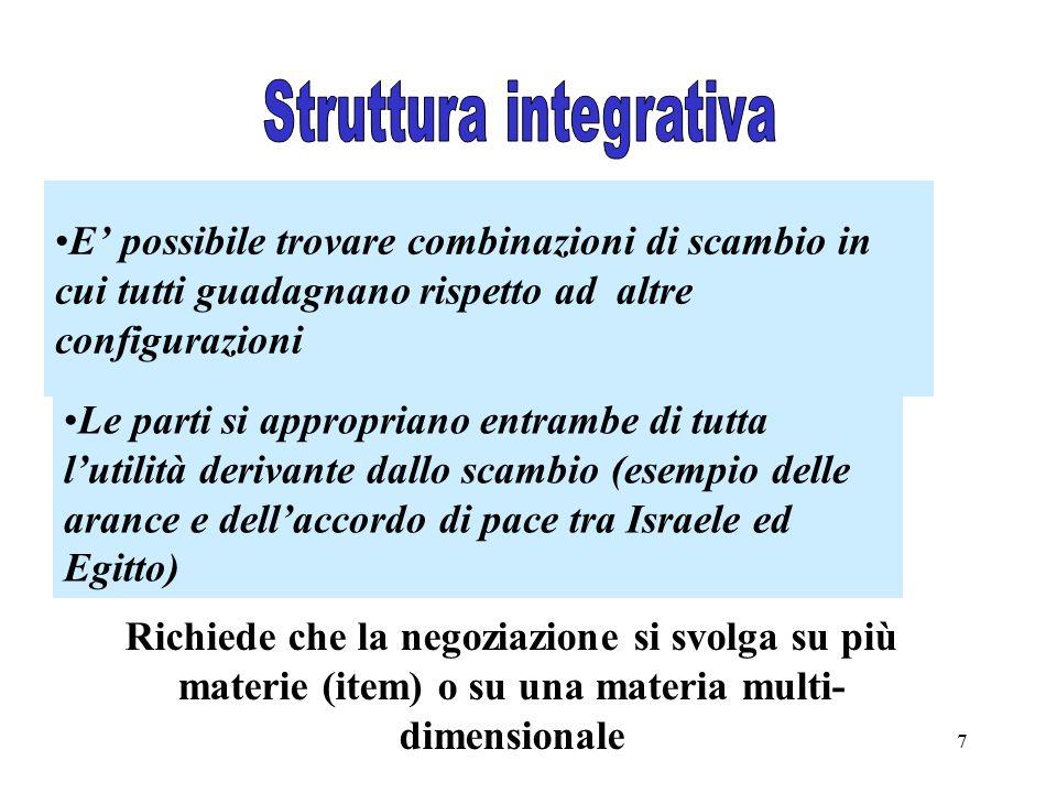 7 E' possibile trovare combinazioni di scambio in cui tutti guadagnano rispetto ad altre configurazioni Le parti si appropriano entrambe di tutta l'ut