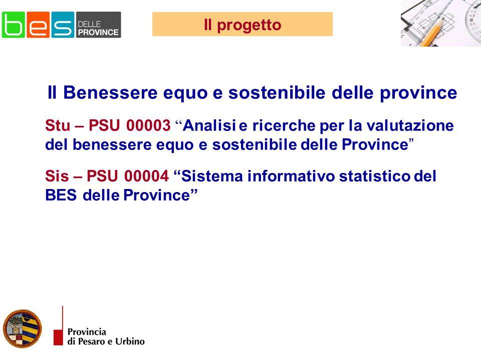 Il Benessere equo e sostenibile delle province Obiettivo rilevare i parametri del benessere passando dagli strumenti di rilevazione statistica all integrazione con i sistemi informativi gestionali o Il progetto