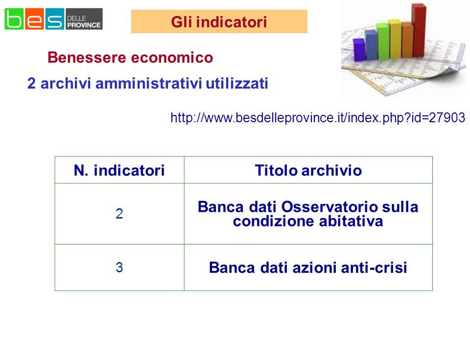 2 archivi amministrativi utilizzati Benessere economico http://www.besdelleprovince.it/index.php id=27903 Gli indicatori N.