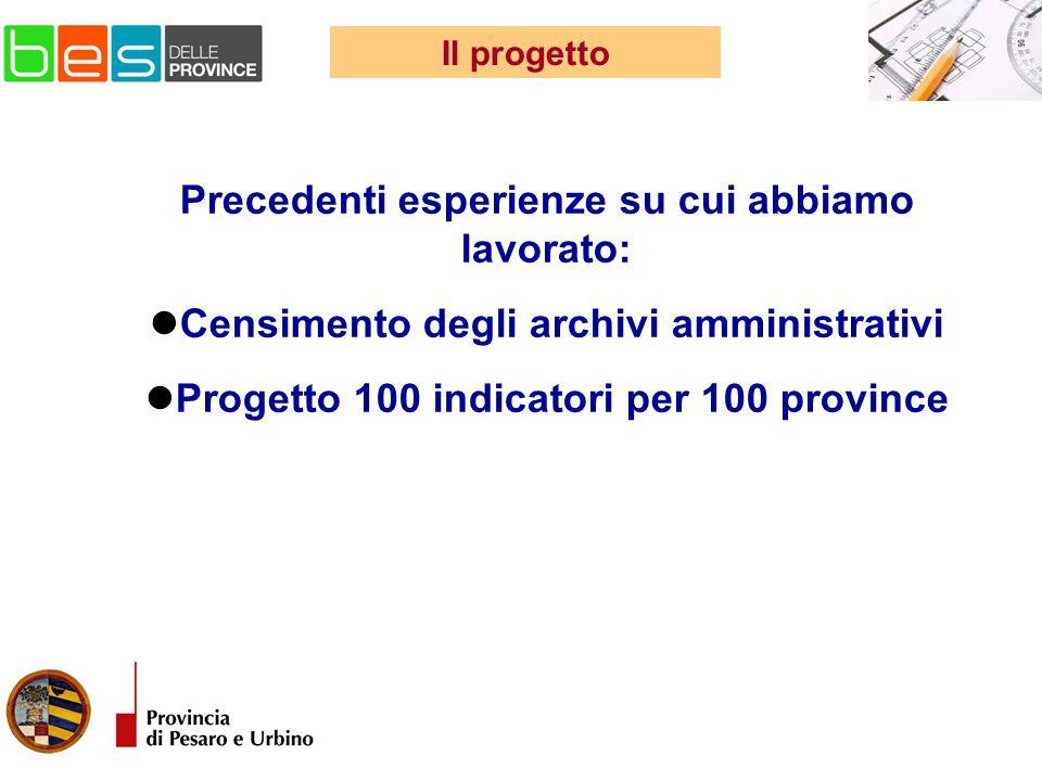 Precedenti esperienze su cui abbiamo lavorato: Censimento degli archivi amministrativi Progetto 100 indicatori per 100 province o Il progetto