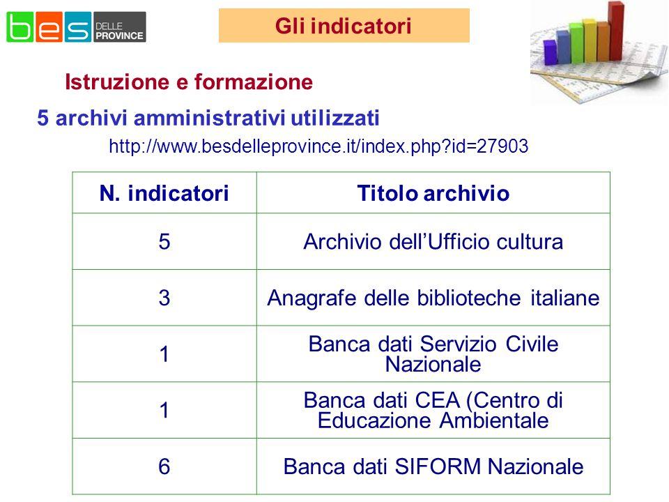 Istruzione e formazione http://www.besdelleprovince.it/index.php id=27903 5 archivi amministrativi utilizzati Gli indicatori N.