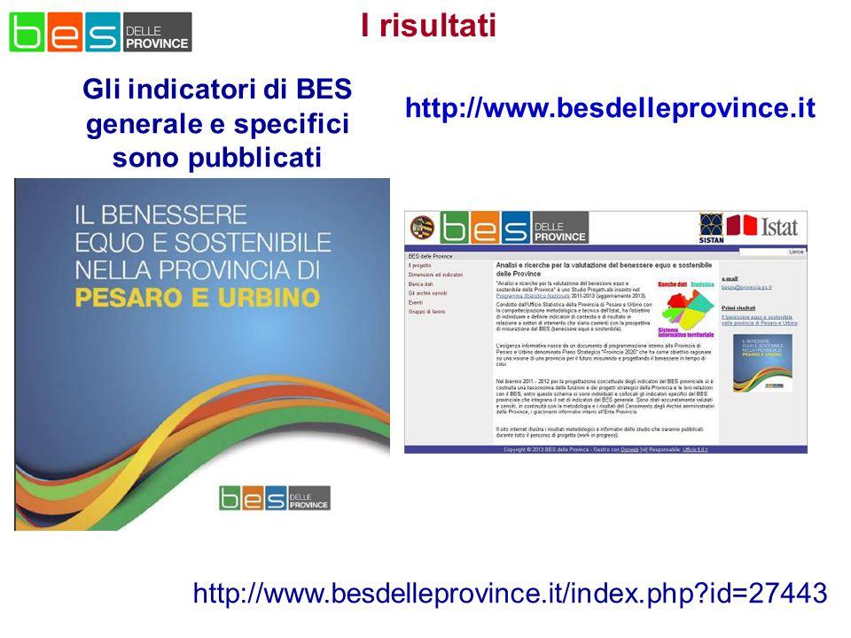http://www.besdelleprovince.it I risultati Gli indicatori di BES generale e specifici sono pubblicati http://www.besdelleprovince.it/index.php?id=27443