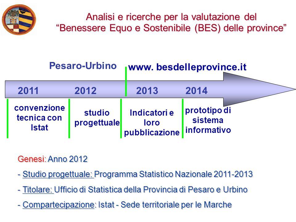 2012 studio progettuale 2013 Indicatori e loro pubblicazione www.