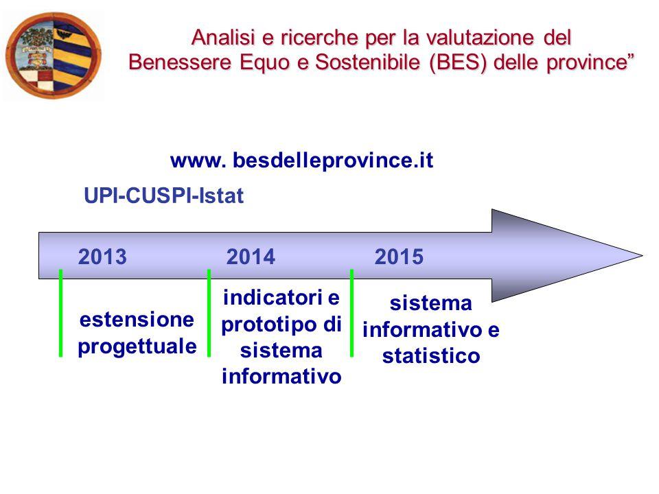 AnnoTema Nome indicatore Misura Pesaro e Urbino Marche 2012 Sostegno economico Incidenza della domanda di sostegno alla locazione per 1.000 ab.