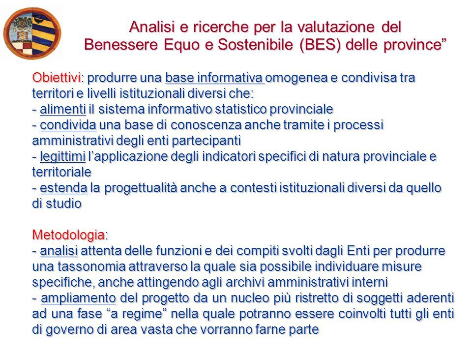 AnnoTema Nome indicatore Misura Pesaro e Urbino Marche 2009 Difficoltà economica Domanda di sostegno al pagamento delle bollette per 1.000 ab.