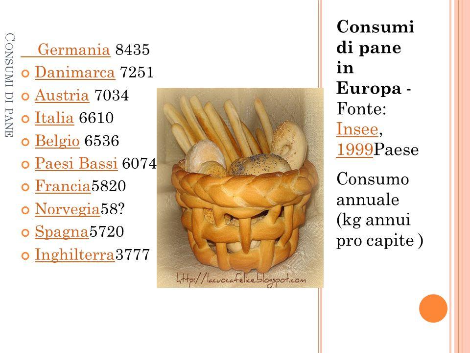 C ONSUMI DI PANE Consumi di pane in Europa - Fonte: Insee, 1999Paese Insee 1999 Consumo annuale (kg annui pro capite ) Germania Germania 8435 DanimarcaDanimarca 7251 AustriaAustria 7034 ItaliaItalia 6610 BelgioBelgio 6536 Paesi BassiPaesi Bassi 6074 FranciaFrancia5820 NorvegiaNorvegia58.
