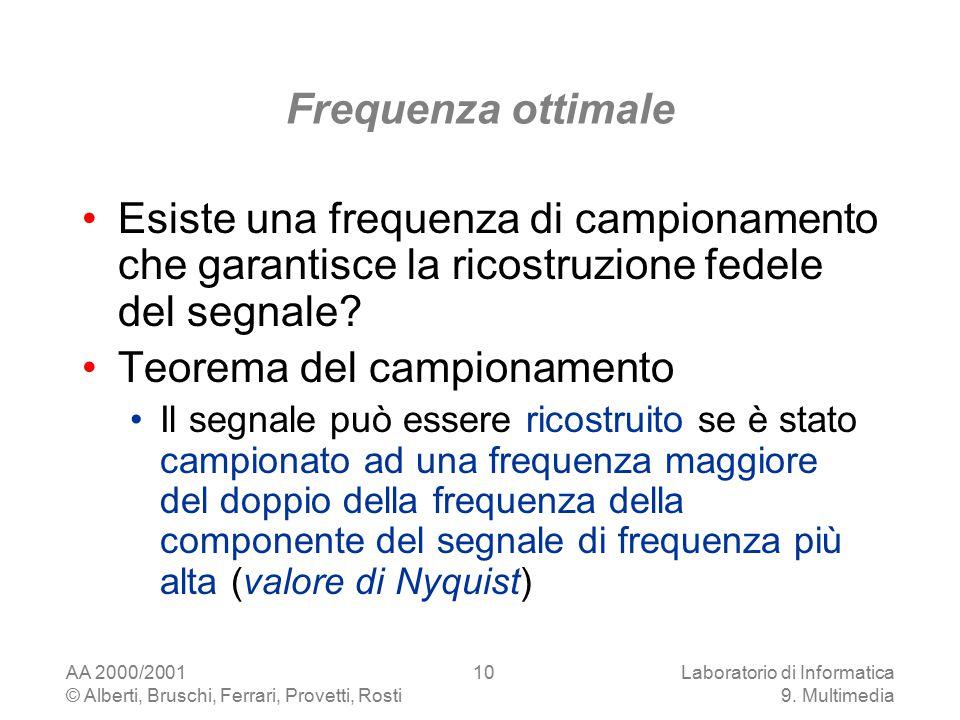 AA 2000/2001 © Alberti, Bruschi, Ferrari, Provetti, Rosti Laboratorio di Informatica 9. Multimedia 10 Frequenza ottimale Esiste una frequenza di campi
