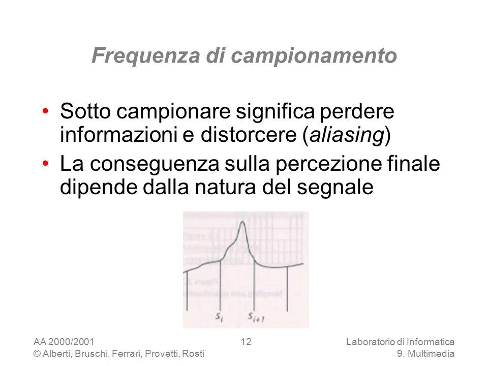 AA 2000/2001 © Alberti, Bruschi, Ferrari, Provetti, Rosti Laboratorio di Informatica 9. Multimedia 12 Frequenza di campionamento Sotto campionare sign