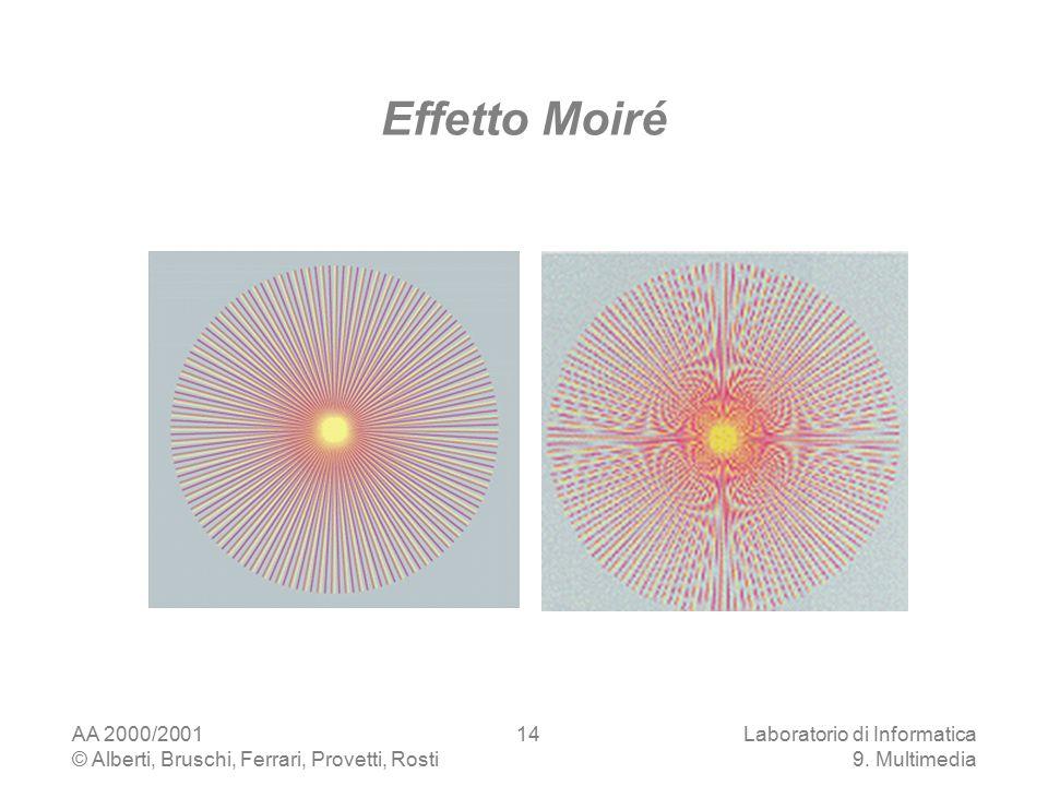 AA 2000/2001 © Alberti, Bruschi, Ferrari, Provetti, Rosti Laboratorio di Informatica 9. Multimedia 14 Effetto Moiré
