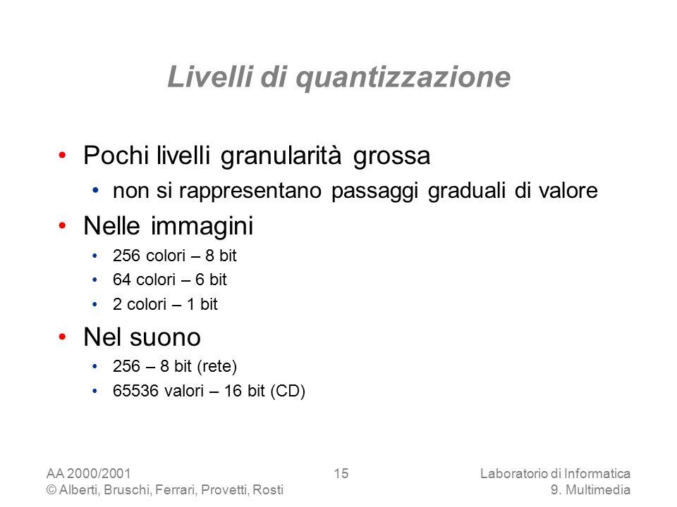 AA 2000/2001 © Alberti, Bruschi, Ferrari, Provetti, Rosti Laboratorio di Informatica 9. Multimedia 15 Livelli di quantizzazione Pochi livelli granular