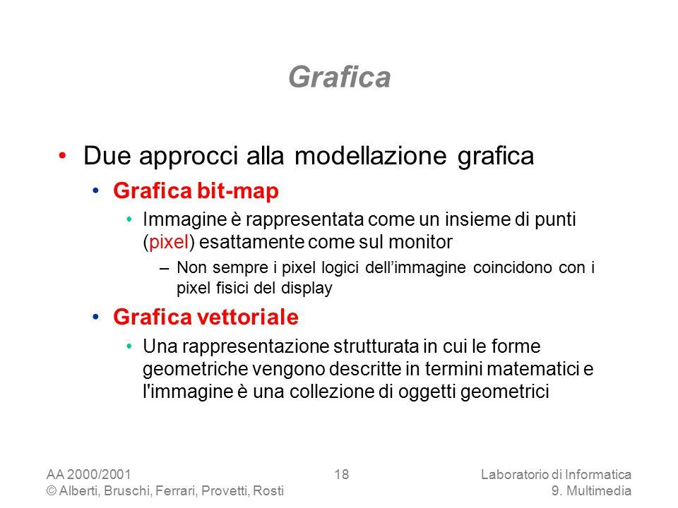 AA 2000/2001 © Alberti, Bruschi, Ferrari, Provetti, Rosti Laboratorio di Informatica 9. Multimedia 18 Grafica Due approcci alla modellazione grafica G