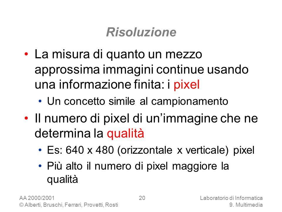 AA 2000/2001 © Alberti, Bruschi, Ferrari, Provetti, Rosti Laboratorio di Informatica 9. Multimedia 20 Risoluzione La misura di quanto un mezzo appross