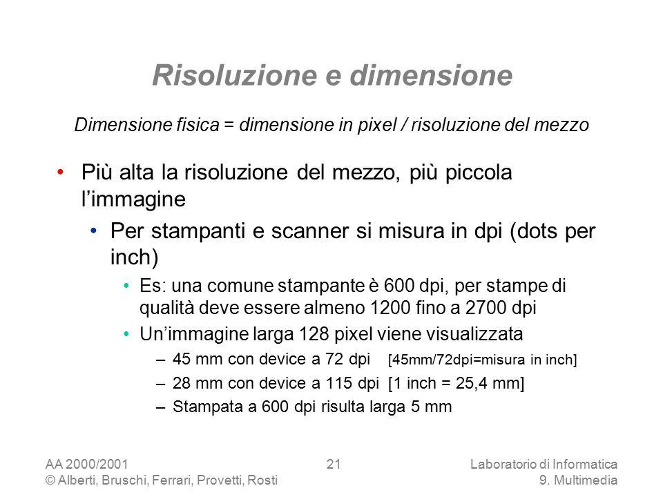 AA 2000/2001 © Alberti, Bruschi, Ferrari, Provetti, Rosti Laboratorio di Informatica 9. Multimedia 21 Risoluzione e dimensione Più alta la risoluzione