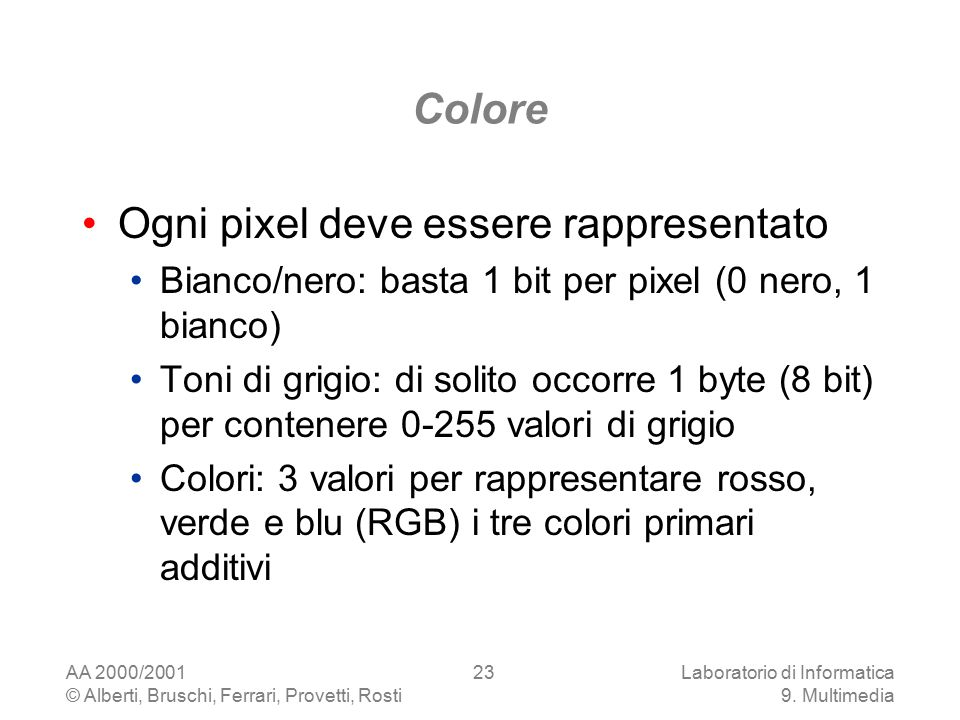 AA 2000/2001 © Alberti, Bruschi, Ferrari, Provetti, Rosti Laboratorio di Informatica 9. Multimedia 23 Colore Ogni pixel deve essere rappresentato Bian
