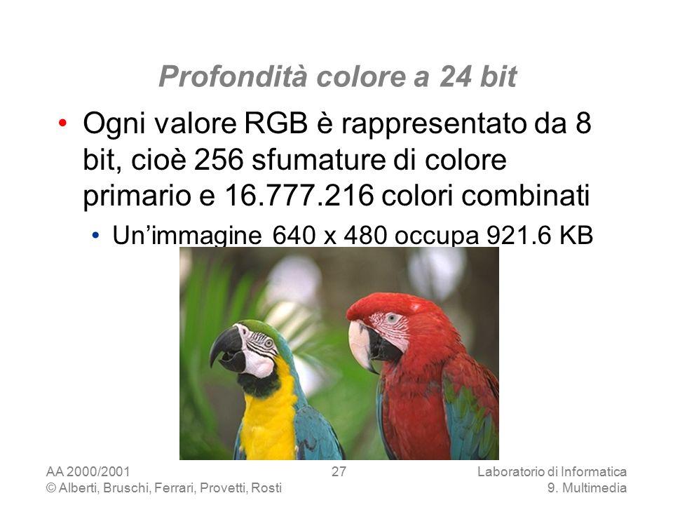 AA 2000/2001 © Alberti, Bruschi, Ferrari, Provetti, Rosti Laboratorio di Informatica 9. Multimedia 27 Profondità colore a 24 bit Ogni valore RGB è rap