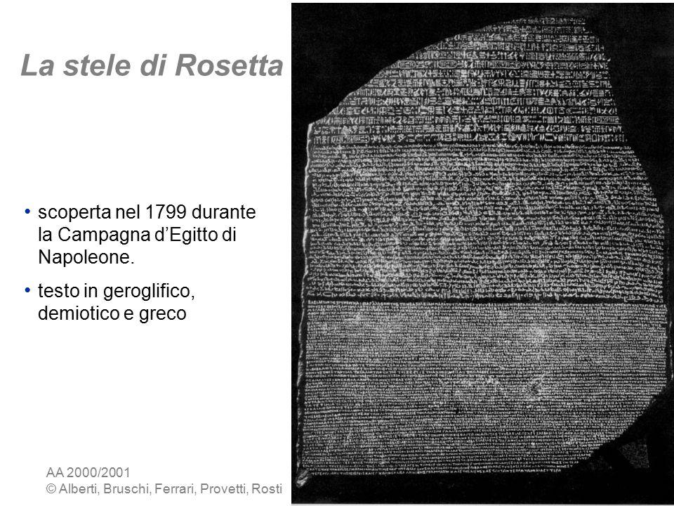 AA 2000/2001 © Alberti, Bruschi, Ferrari, Provetti, Rosti Laboratorio di Informatica 9. Multimedia 3 La stele di Rosetta scoperta nel 1799 durante la