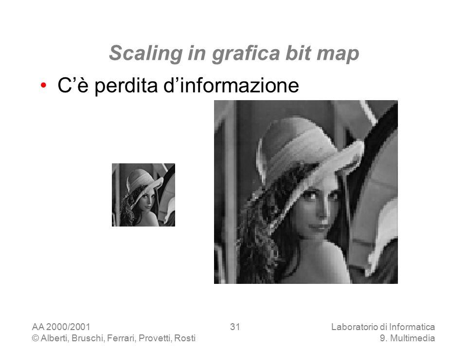 AA 2000/2001 © Alberti, Bruschi, Ferrari, Provetti, Rosti Laboratorio di Informatica 9. Multimedia 31 Scaling in grafica bit map C'è perdita d'informa