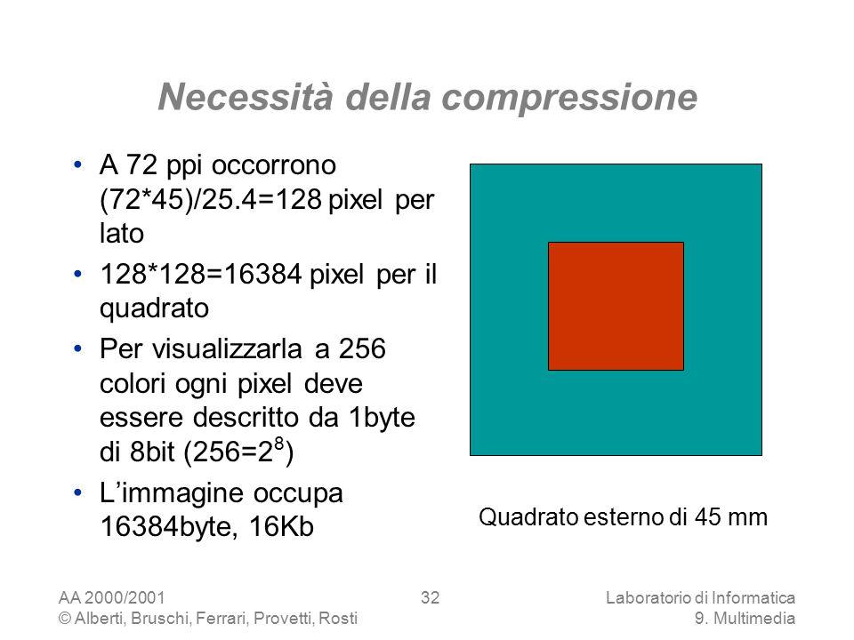 AA 2000/2001 © Alberti, Bruschi, Ferrari, Provetti, Rosti Laboratorio di Informatica 9. Multimedia 32 Necessità della compressione A 72 ppi occorrono