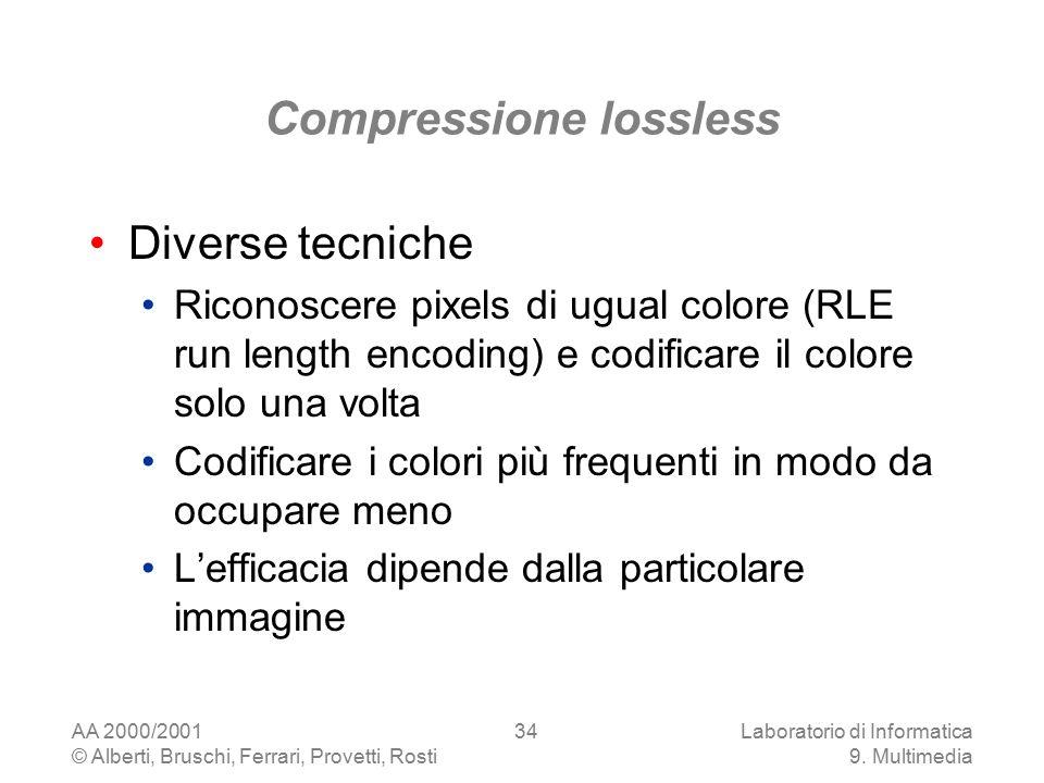 AA 2000/2001 © Alberti, Bruschi, Ferrari, Provetti, Rosti Laboratorio di Informatica 9. Multimedia 34 Compressione lossless Diverse tecniche Riconosce