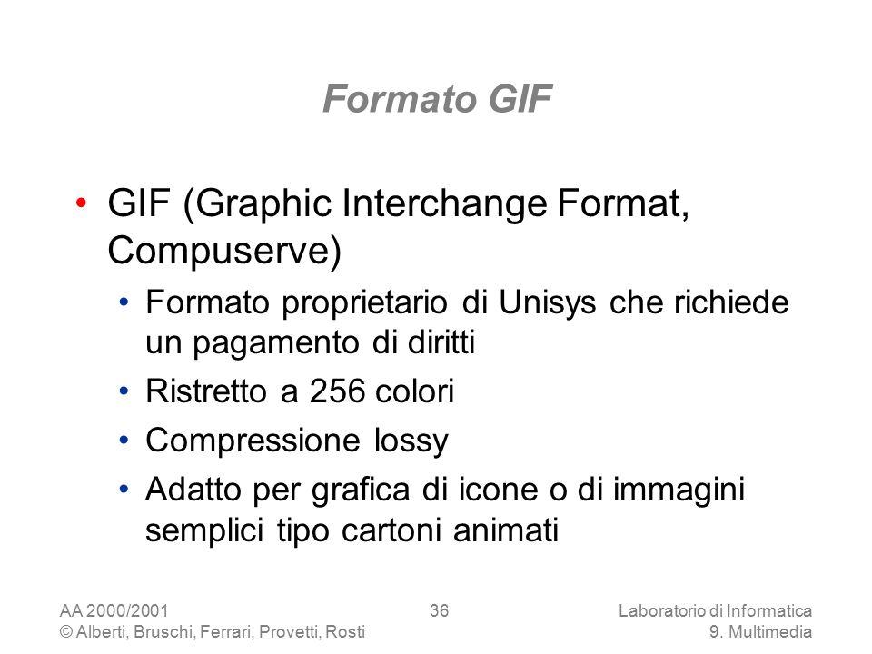 AA 2000/2001 © Alberti, Bruschi, Ferrari, Provetti, Rosti Laboratorio di Informatica 9. Multimedia 36 Formato GIF GIF (Graphic Interchange Format, Com