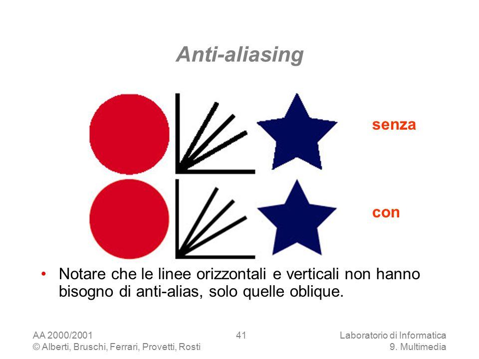 AA 2000/2001 © Alberti, Bruschi, Ferrari, Provetti, Rosti Laboratorio di Informatica 9. Multimedia 41 Anti-aliasing Notare che le linee orizzontali e