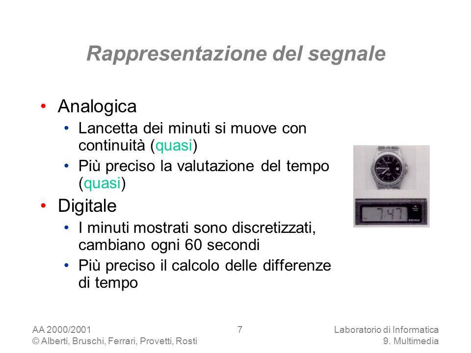 AA 2000/2001 © Alberti, Bruschi, Ferrari, Provetti, Rosti Laboratorio di Informatica 9. Multimedia 7 Rappresentazione del segnale Analogica Lancetta d