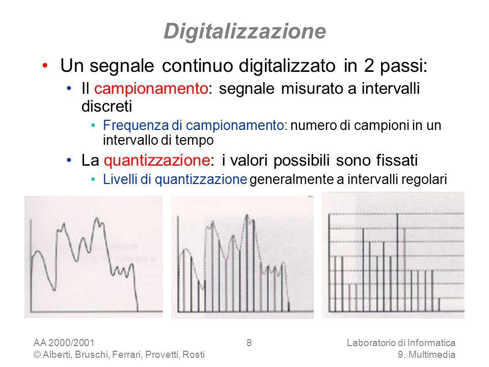 AA 2000/2001 © Alberti, Bruschi, Ferrari, Provetti, Rosti Laboratorio di Informatica 9. Multimedia 8 Digitalizzazione Un segnale continuo digitalizzat
