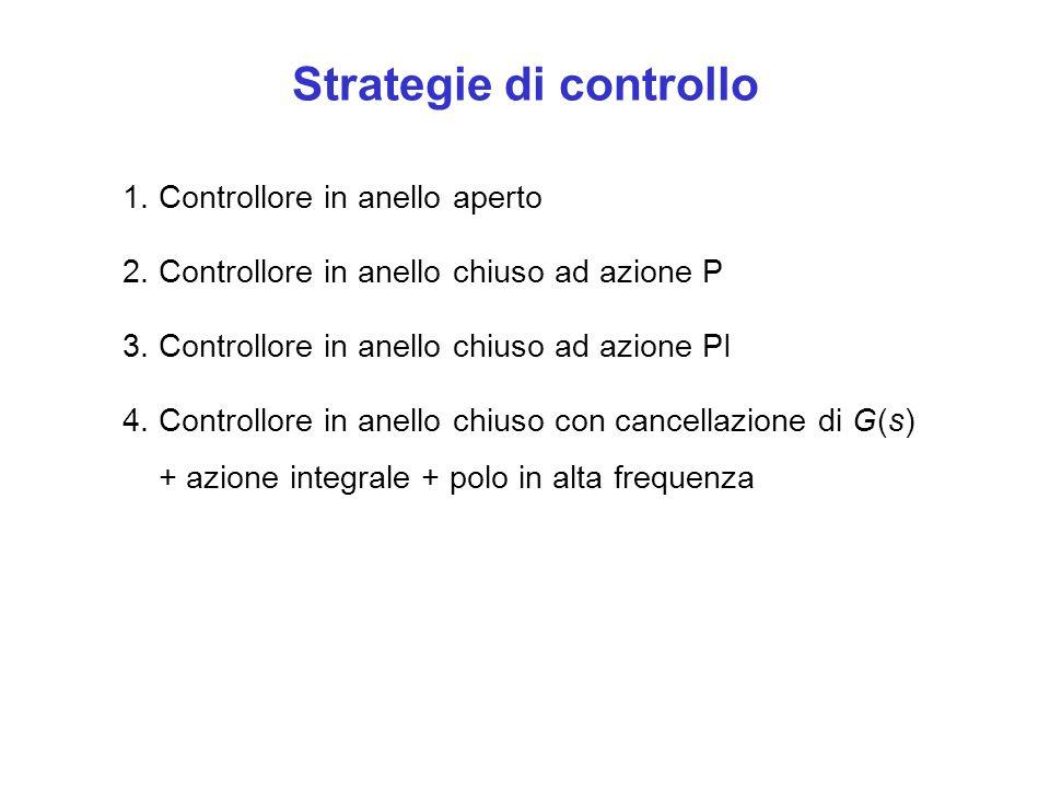 1.Controllore in anello aperto Il controllore ideale 1/G(s) non è realizzabile.