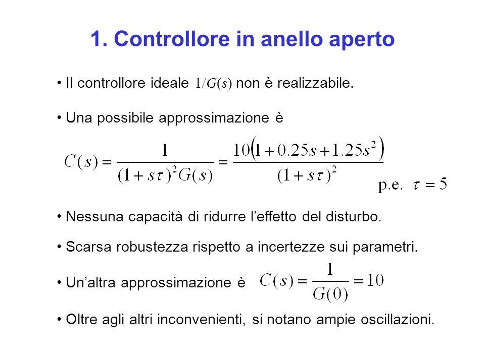 2.Controllore in a.c.