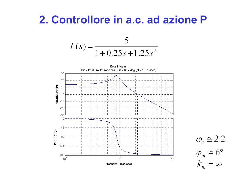 3.Controllore in a.c.