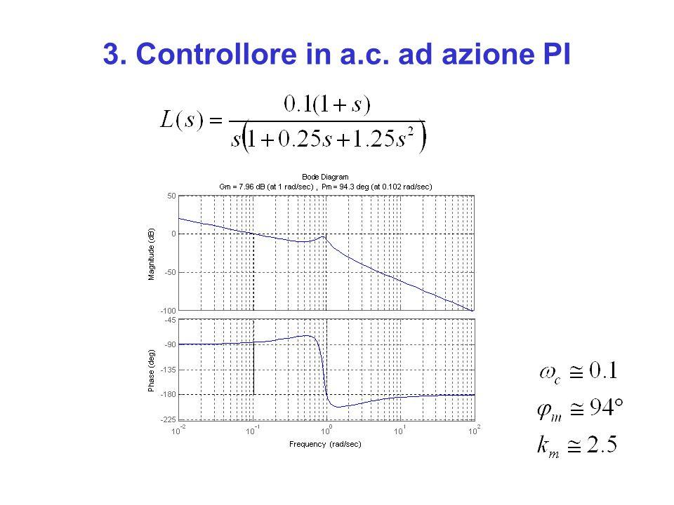 4.Controllore in a.c.