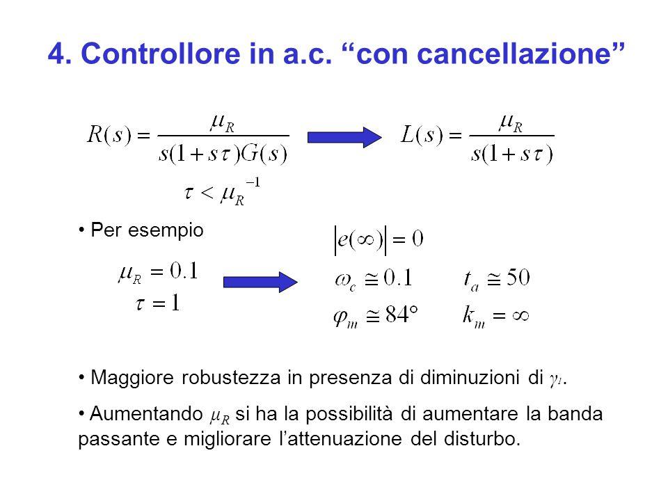 4. Controllore in a.c. con cancellazione