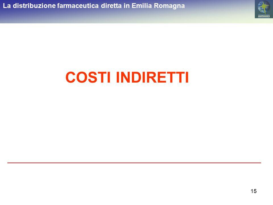 15 La distribuzione farmaceutica diretta in Emilia Romagna COSTI INDIRETTI