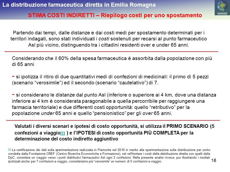 16 La distribuzione farmaceutica diretta in Emilia Romagna STIMA COSTI INDIRETTI – Riepilogo costi per uno spostamento Partendo dai tempi, dalle dista
