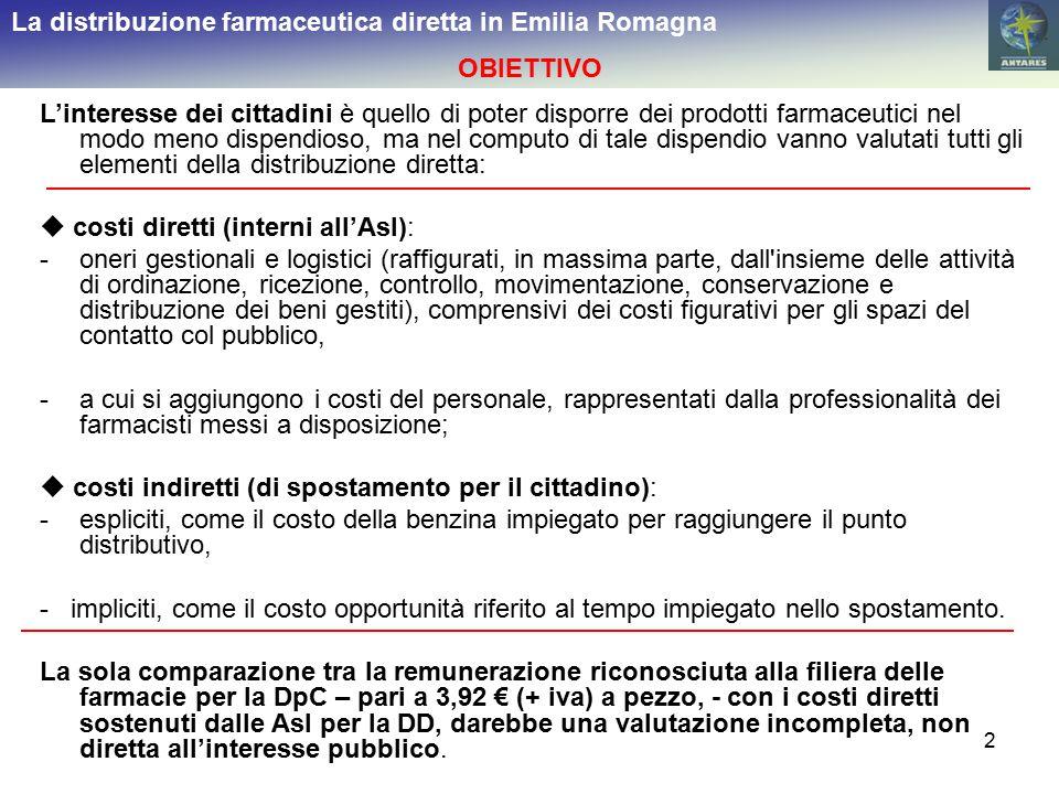 23 La distribuzione farmaceutica diretta in Emilia Romagna COSTI TOTALI - Secondo metodo (2) In questo secondo caso aumentano i costi diretti per tutte le strutture, per i soli casi considerati l'aumento medio è di 1,6 €.