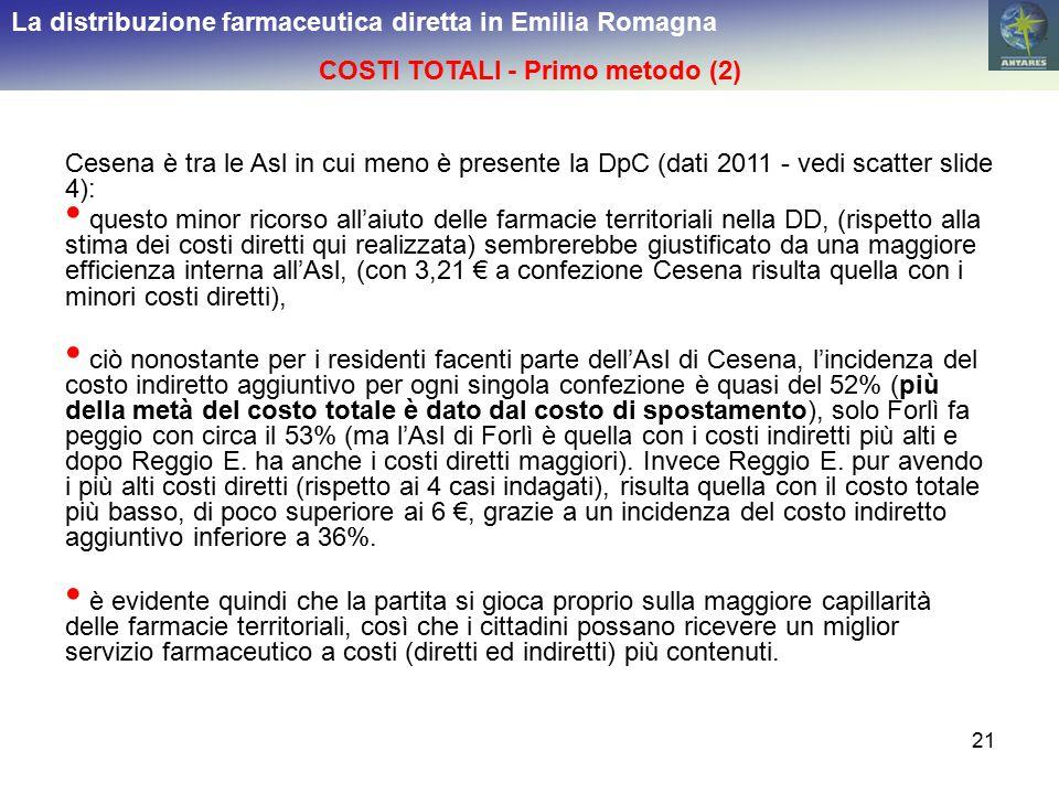 21 La distribuzione farmaceutica diretta in Emilia Romagna COSTI TOTALI - Primo metodo (2) Cesena è tra le Asl in cui meno è presente la DpC (dati 201