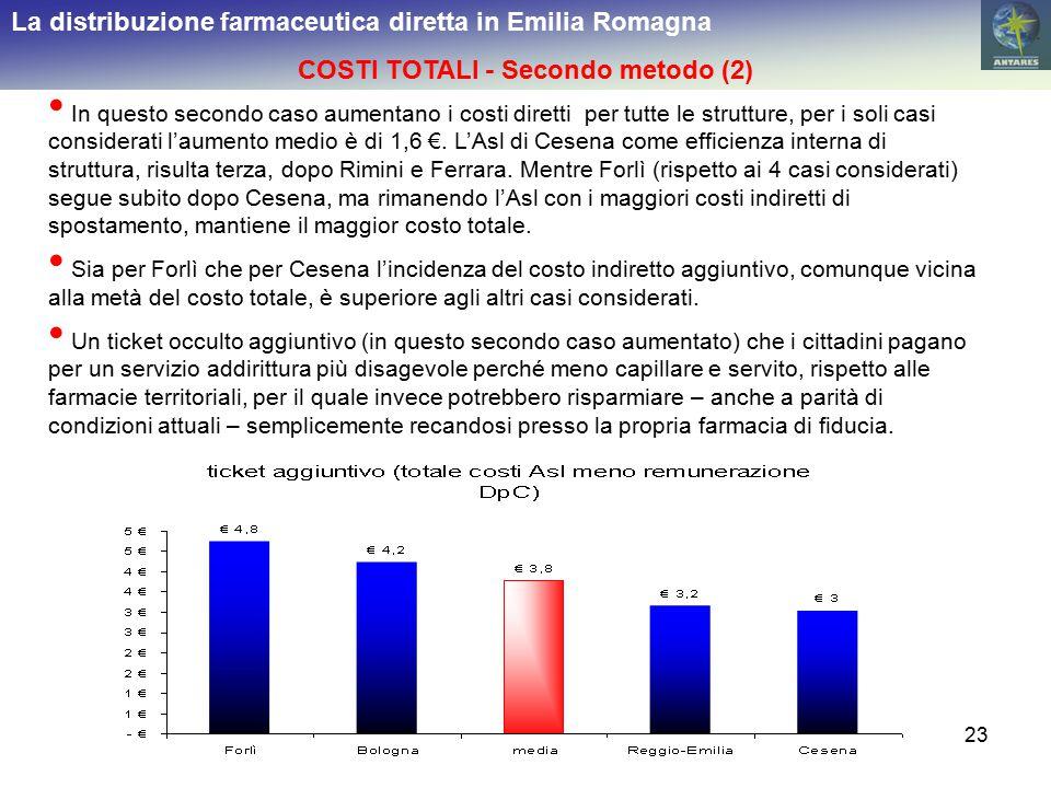 23 La distribuzione farmaceutica diretta in Emilia Romagna COSTI TOTALI - Secondo metodo (2) In questo secondo caso aumentano i costi diretti per tutt
