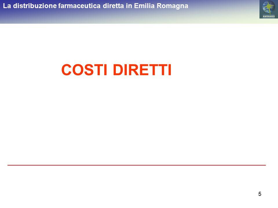 6 La distribuzione farmaceutica diretta in Emilia Romagna COSTI DIRETTI Non potendo disporre di dati sui costi diretti di fonte Asl, si provvederà a ricostruirne una stima in base a parametri di mercato.